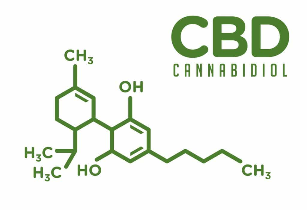 buy-organic-cbd-online